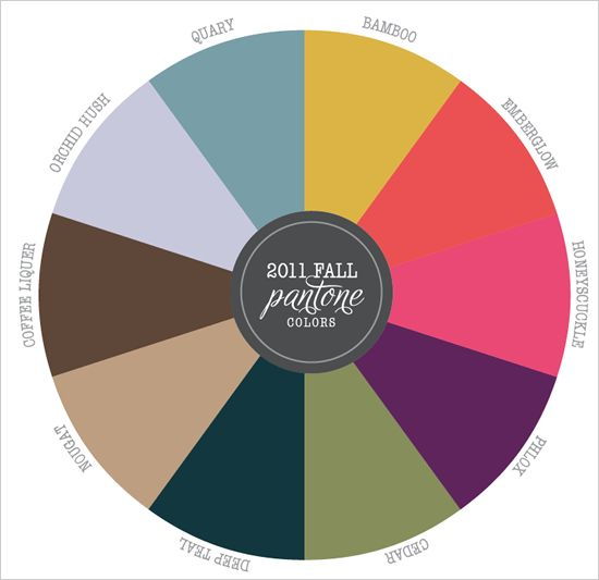 Fall Color Schemes Magnificent 2011 Pantone Fall Colors  Weddings Wedding And Future Inspiration