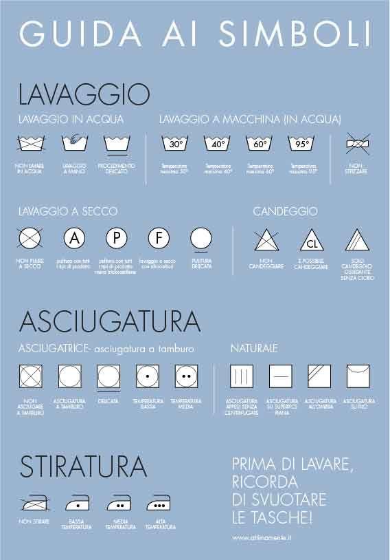 Fine Stagione Il Poster Con I Simboli Per Il Lavaggio Faccende