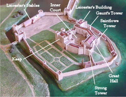 Kenilworth Castle Kenilworth Castle Castle Layout Medieval Castle Layout