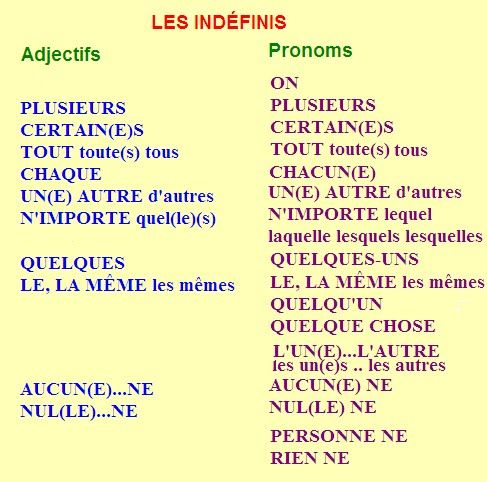 les pronoms en espagnol pdf
