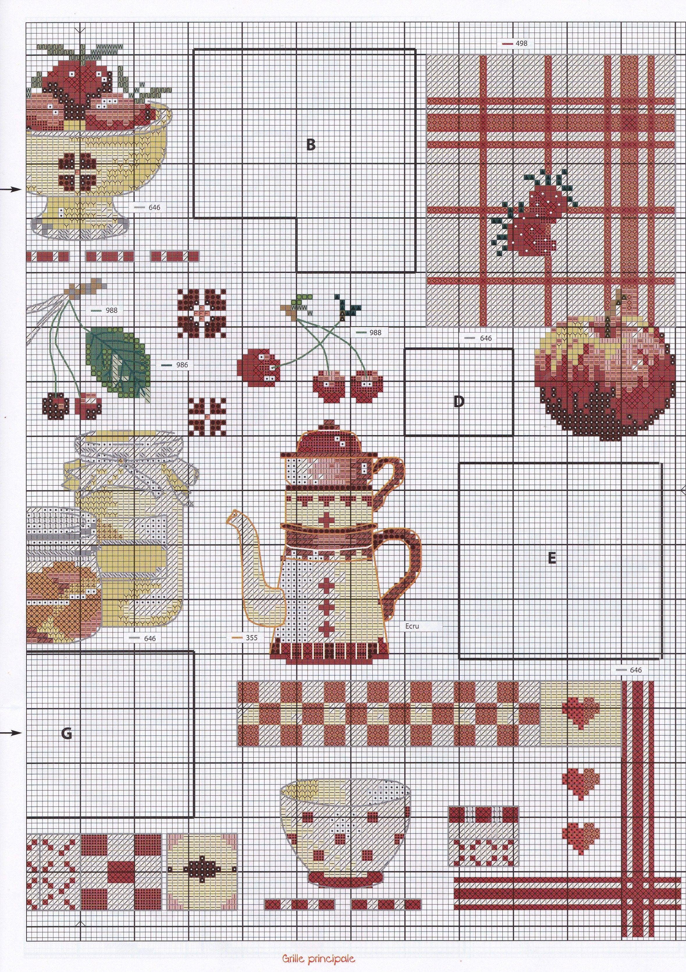 Point de croix no 98 dmc cuisine pinterest dmc - Cuisine et croix roussien ...