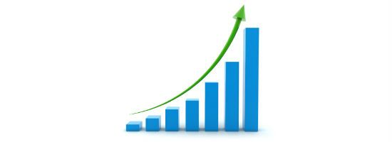 Are You Sure Your Business Marketing is Working?