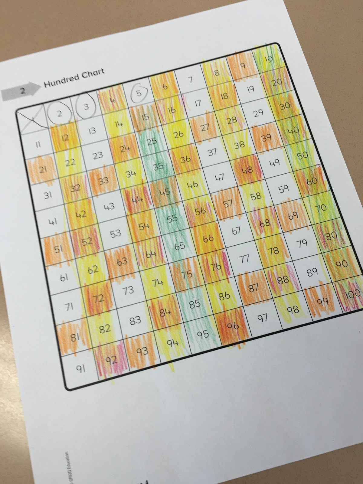 Prime Number Patterning