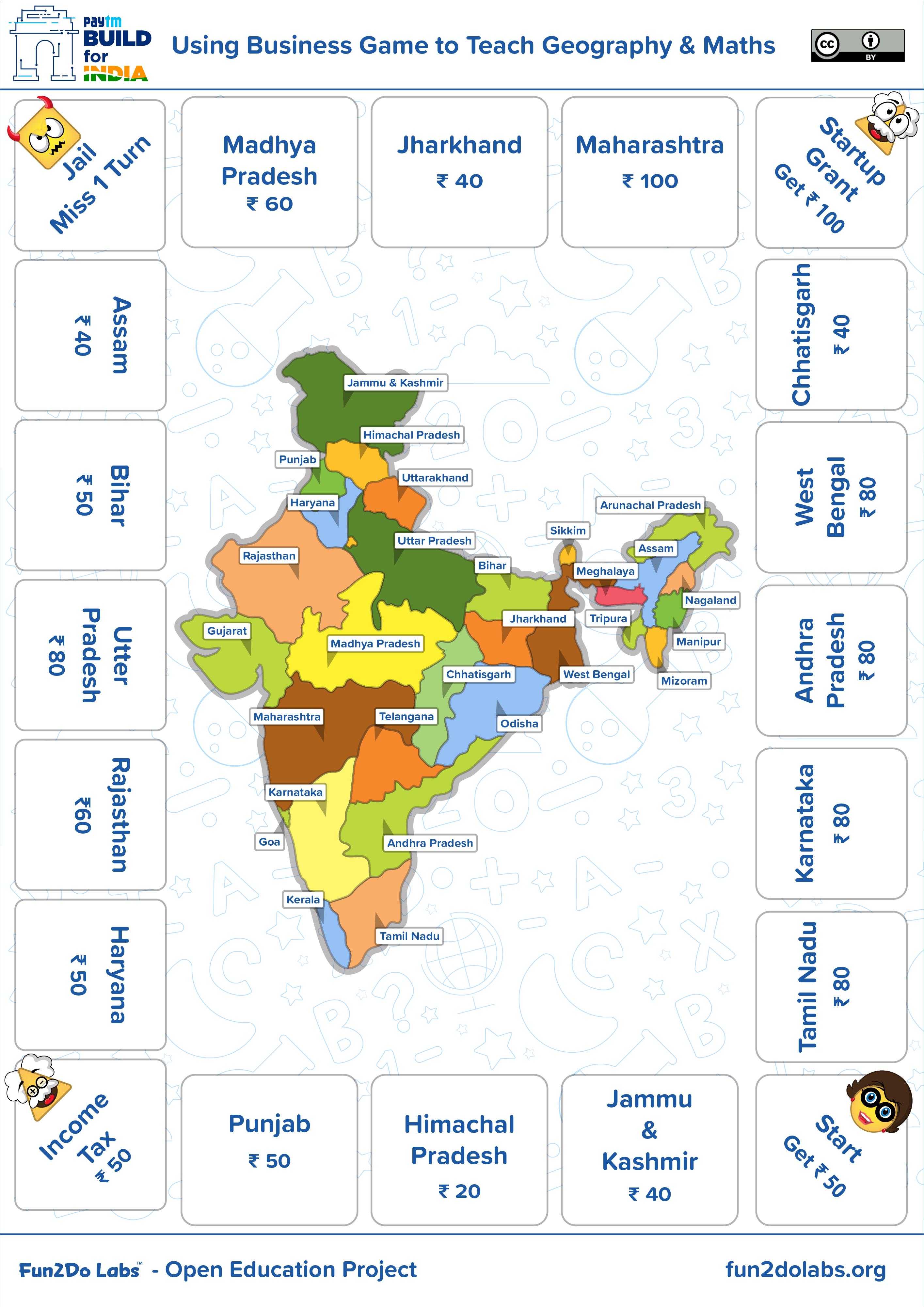 Monopoly Printable, Monopoly Games, Monopoly Board Game