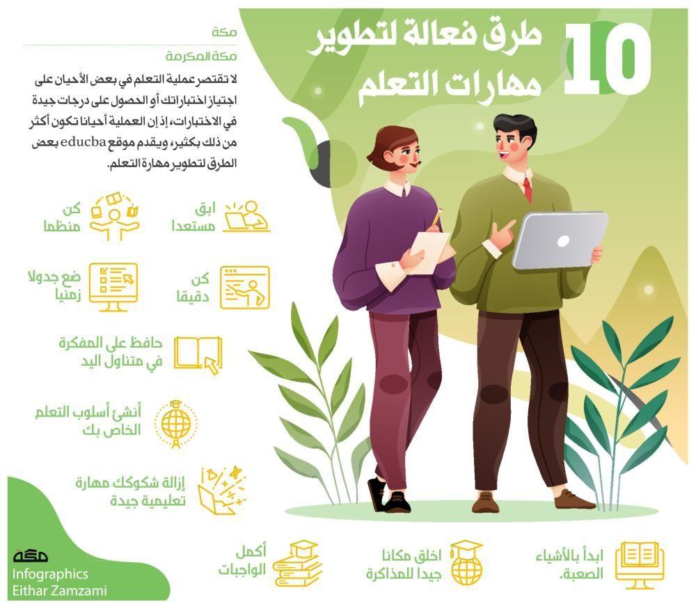 انفوجرافيك 10 طرق فعالة لتطوير مهارات التعلم انفوجرافيك مهارات التعلم Infographic Graphic صحيفة مكة Positivity Words Infographic