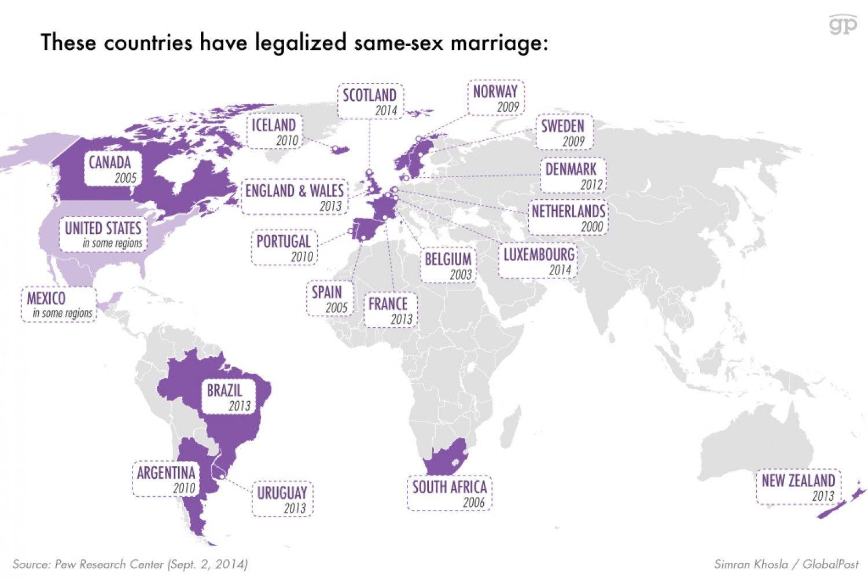 Same sex marriage around the world