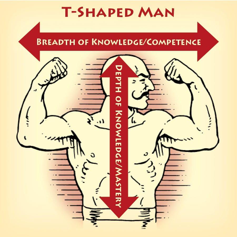 Semper Virilis A Roadmap To Manhood In The 21st Century Art Of Manliness Art Of Man Manhood