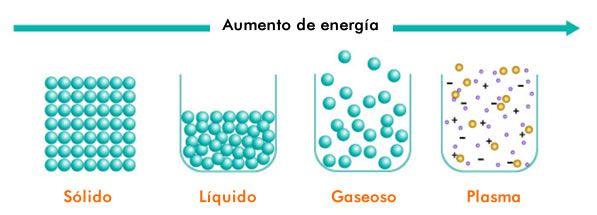 Enlace del sodio (Na) y el cloro (Cl) (NaCl) Enlaces químicos - new tabla periodica de los elementos gaseosos