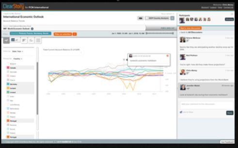 Automating Data Preparation and Data Blending by ClearStory - http://www.predictiveanalyticstoday.com/automating-data-preparation-and-data-blending-by-clearstory/