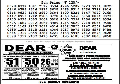 Nagaland State Lottery Result Today 7PM | Lottery Sambad 4pm