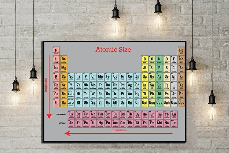 Periodic Table Table Of Elements Periodic Table Art Periodic Elements Table Poster Chemistry Poster Periodic Table Art Chemistry Posters Periodic Elements