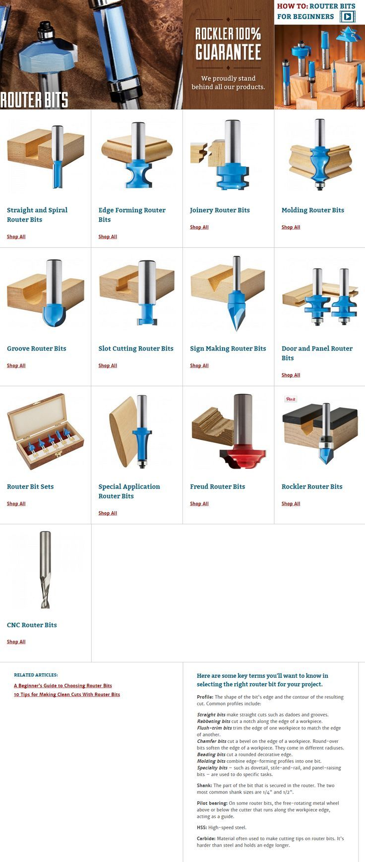 Not Sure What Kind Of Router Bit You Need We Can Help Answer Your