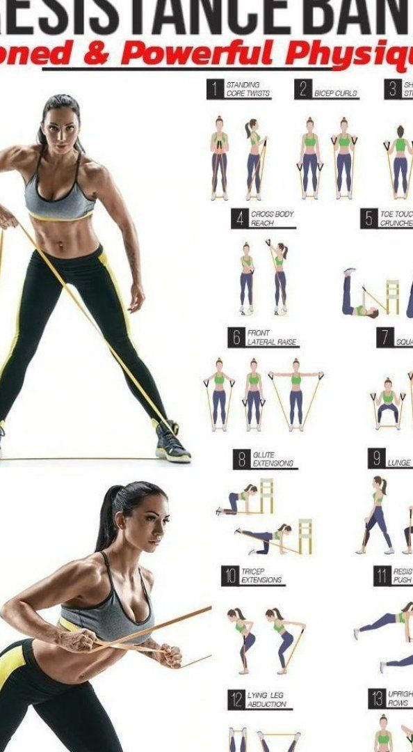 Resistance Band Exercises For All Level Athletes To Shred Those Muscles