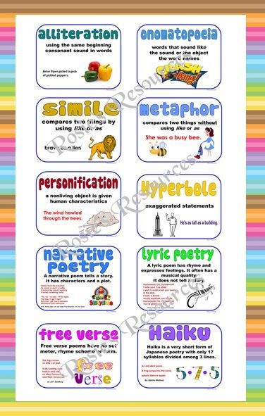 word wall vocabulary posters for ela grades 3 4 and 5