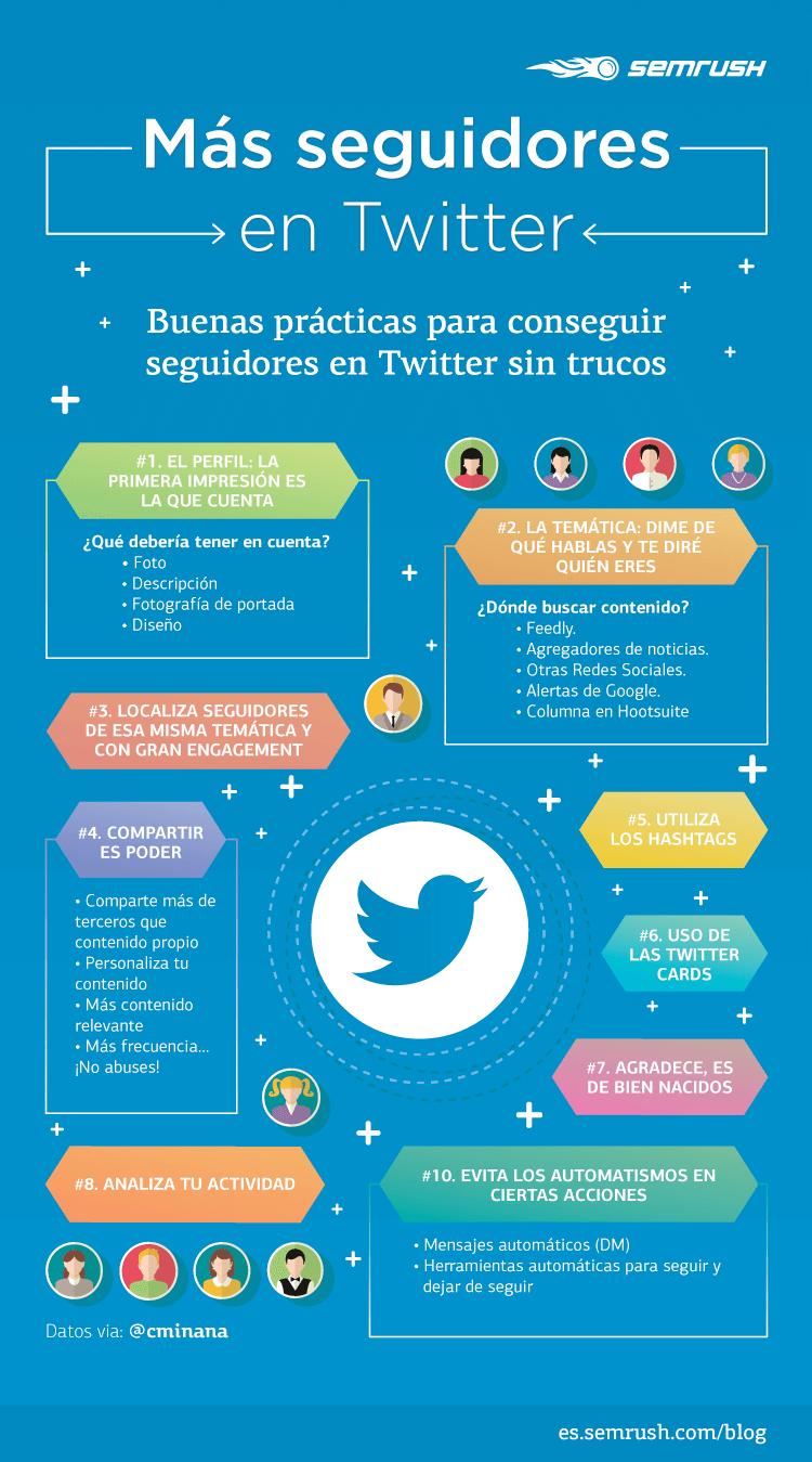 Cómo Conseguir Seguidores En Twitter Sin Trucos Seguidores Para Twitter Comunicacion Y Marketing Marketing De Contenidos