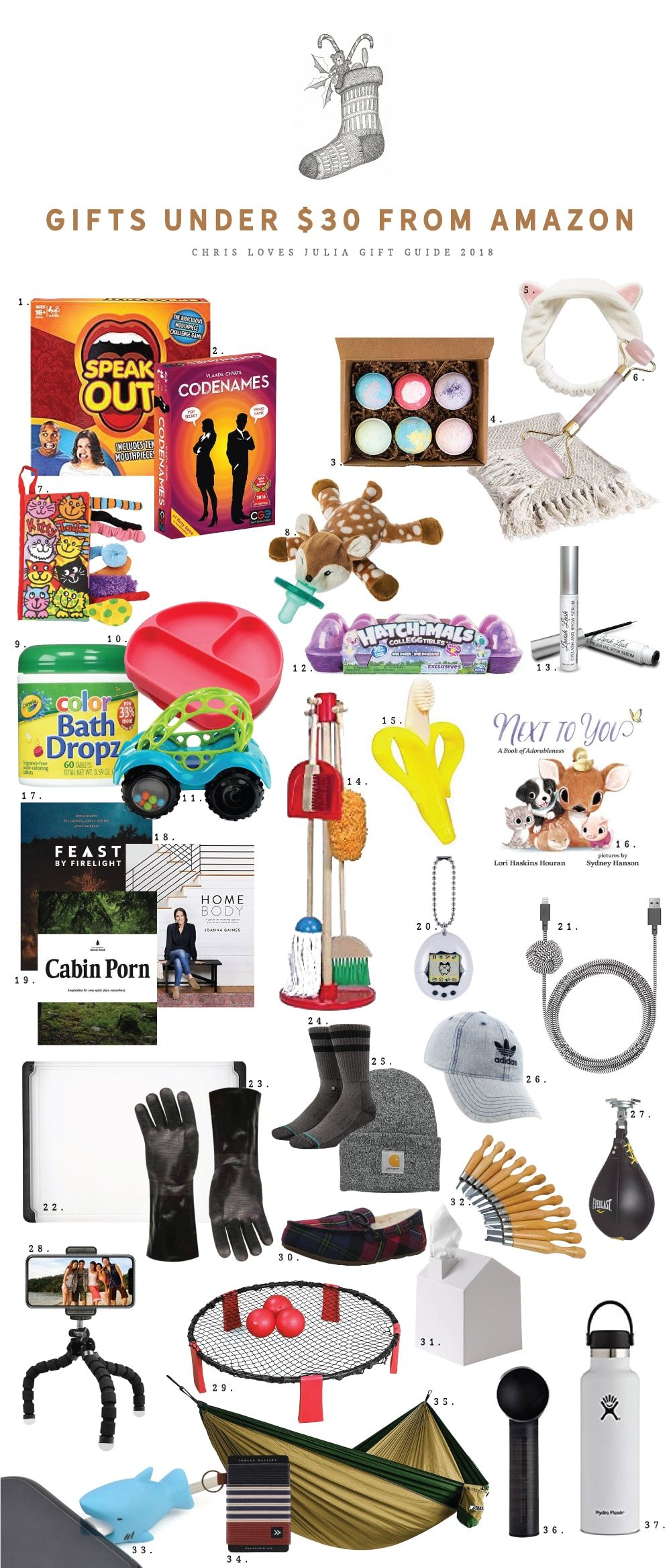 2018 clj gift guide gifts under 30 from amazon gifts