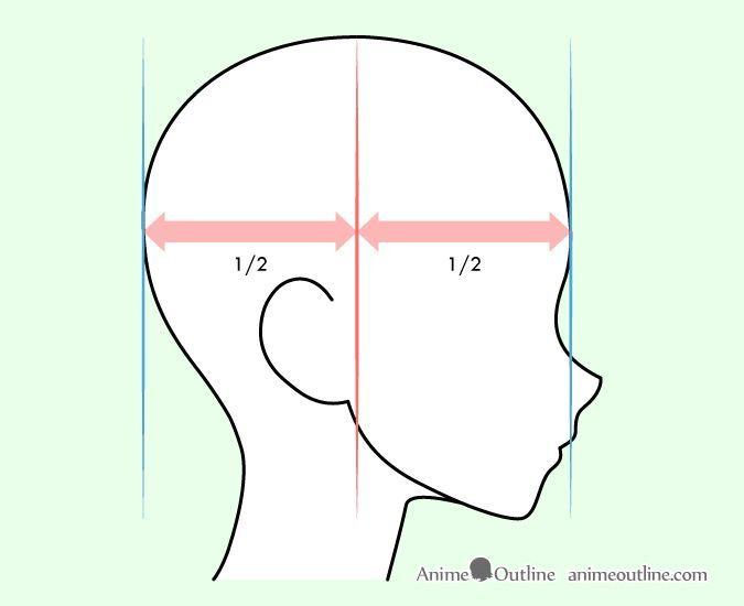 Drawing Anime Ears On Head Side View Guide Anime Drawing Ears Guide Side View Anime Drawings Tutorials Anime Side View Anime Drawings