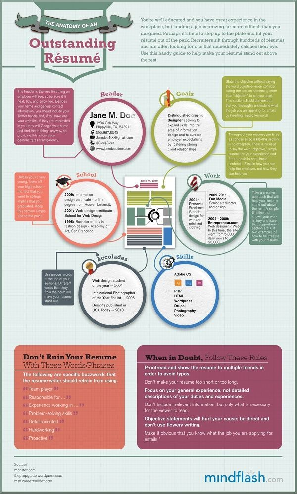 What about a resumé done as an infographic instead? I think I\u0027m on