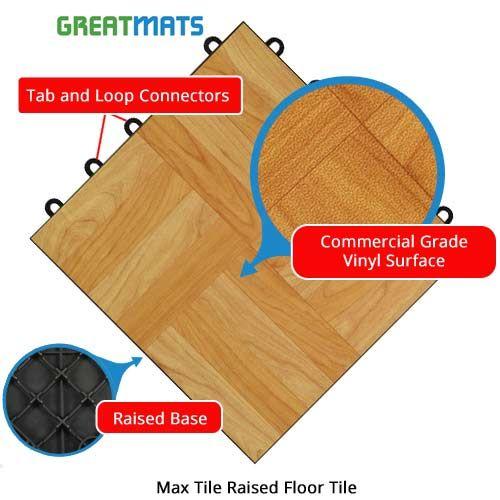 Max Tile Raised Floor Tile Basements Damp Basement And Basement