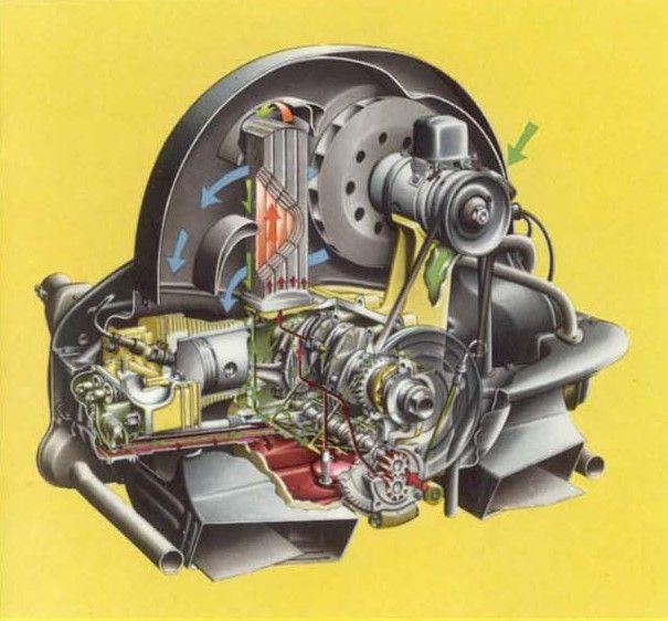Vw Bug Motor Oil: MOTORER ,TRANSMISSION O CHASSI