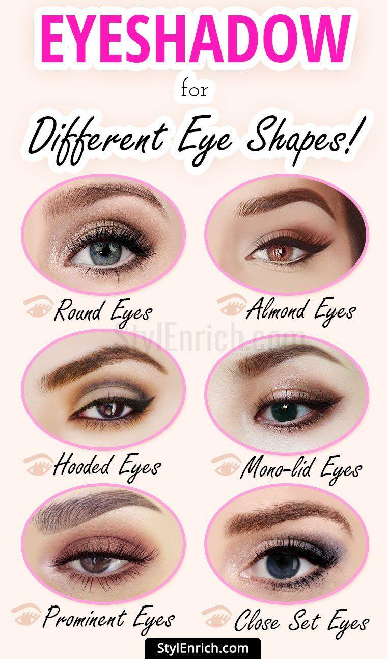 Eyeshadowtutorial Get Your Best Eye Look With Simple Steps To