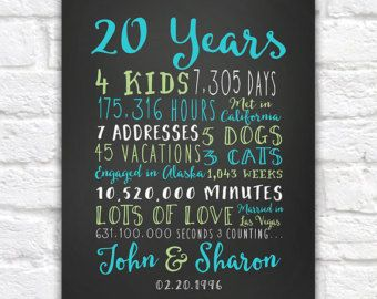 30 Year Anniversary Gift For Parents Kids Grandchildren Mom And Dad 30th Wedding Family Quotes