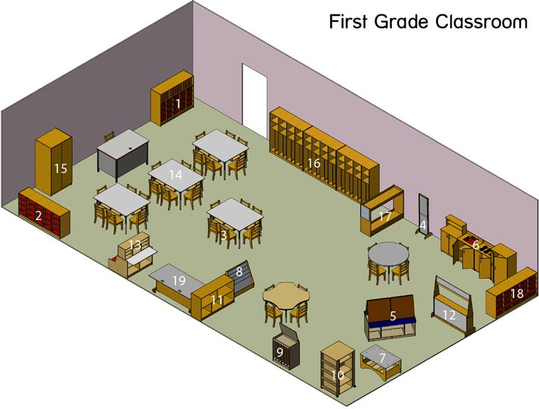 Classroom Design For Grade One : First grade classroom furniture layout learning spaces