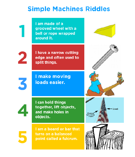 Simple Machine Riddle Simple machines, Teaching science