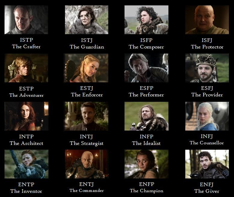 mbti disney google search game of thrones pinterest mbti infj and intp. Black Bedroom Furniture Sets. Home Design Ideas