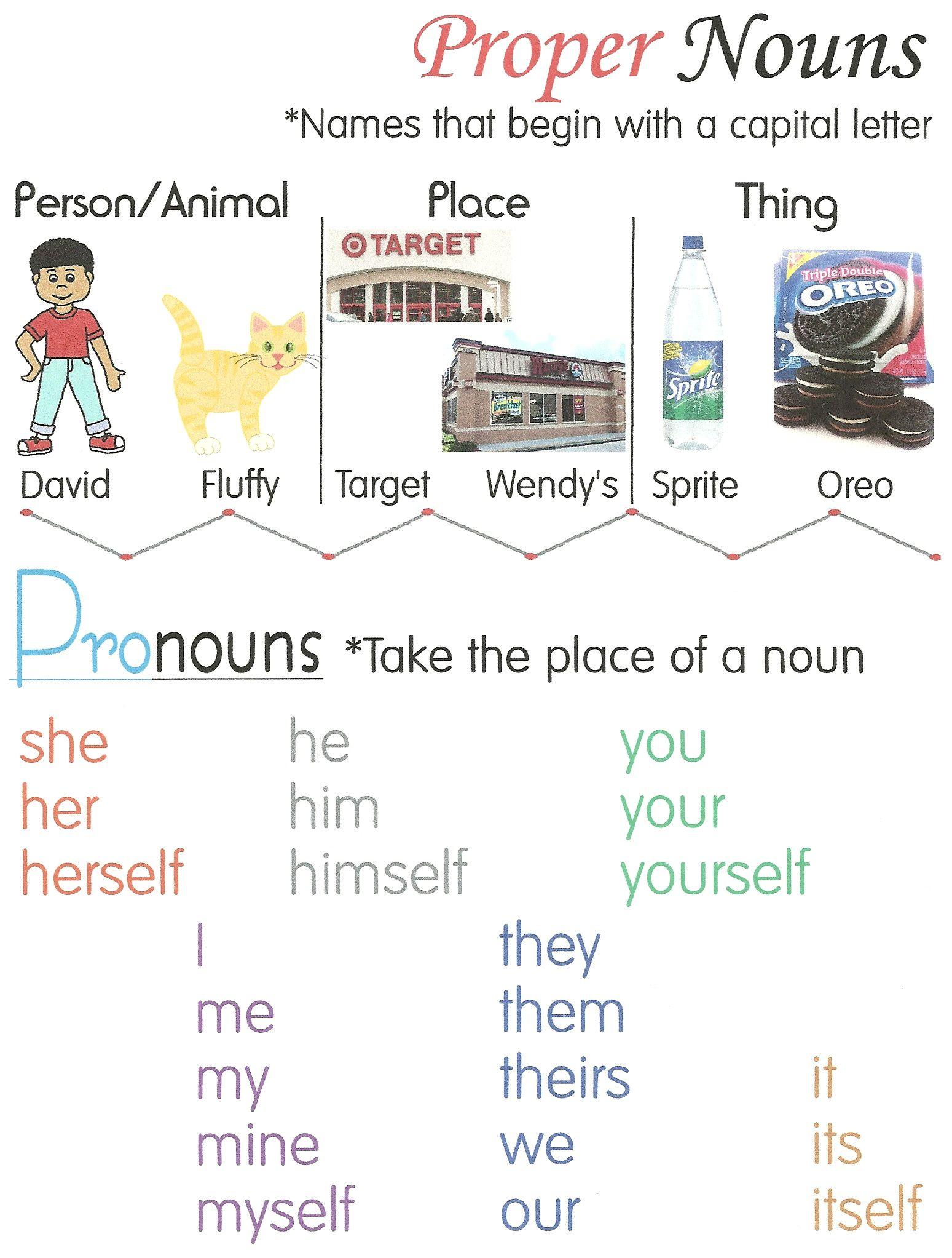 proper pronouns