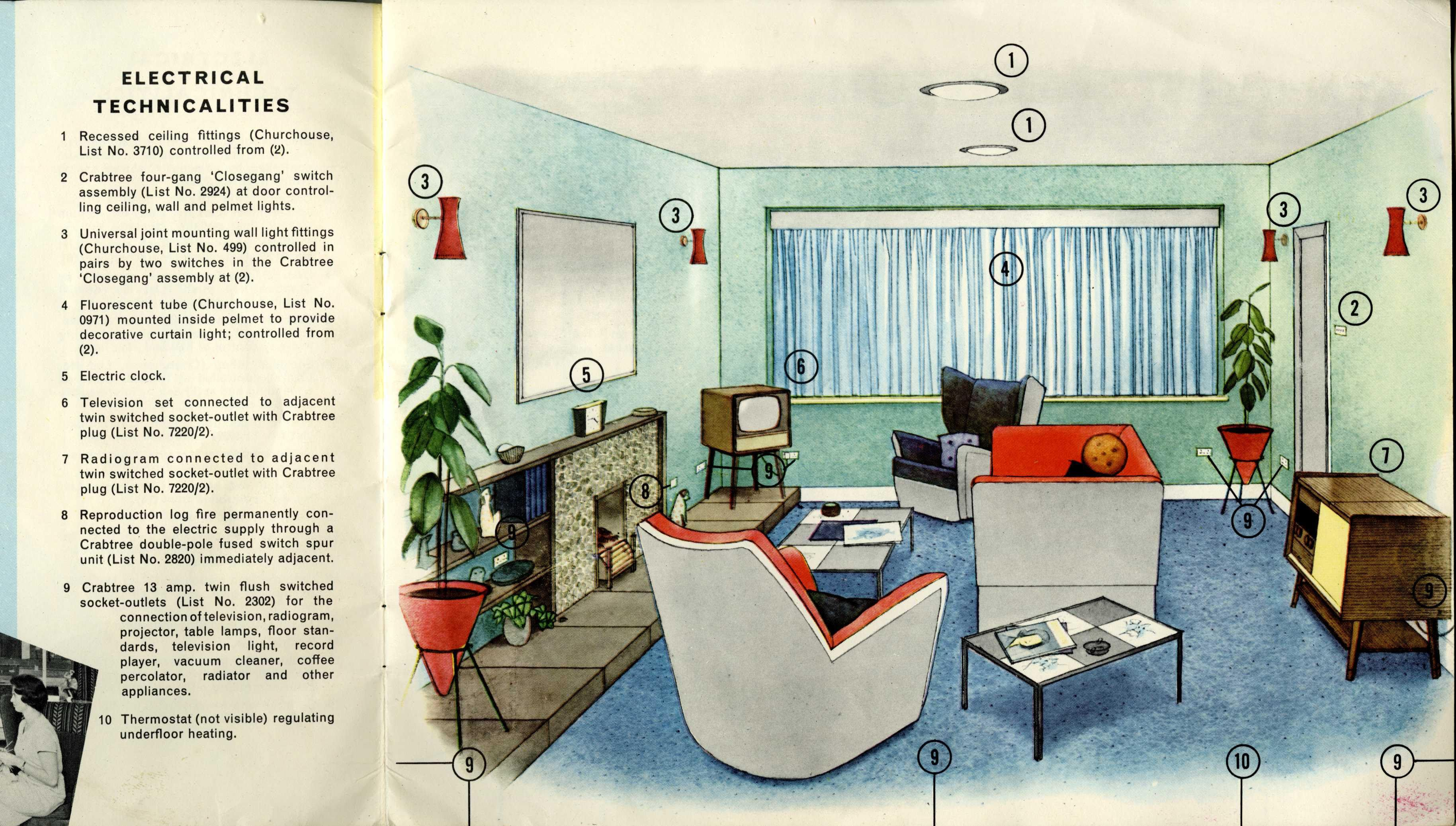 Marvelous A 1950S Lounge From J A A Cabtree Promotional Material Electrical Wiring Digital Resources Xeirawoestevosnl