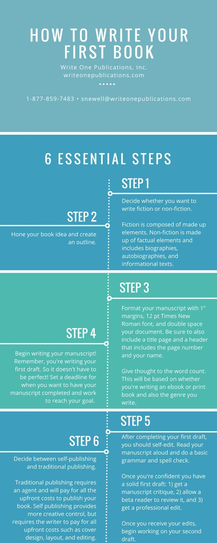 Here are six essential steps for writing your first book! // how