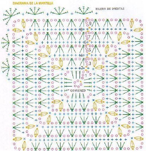 patr%C3%B3n-manta-bebe-crochet.JPG (496×523) | tejidos | Pinterest ...