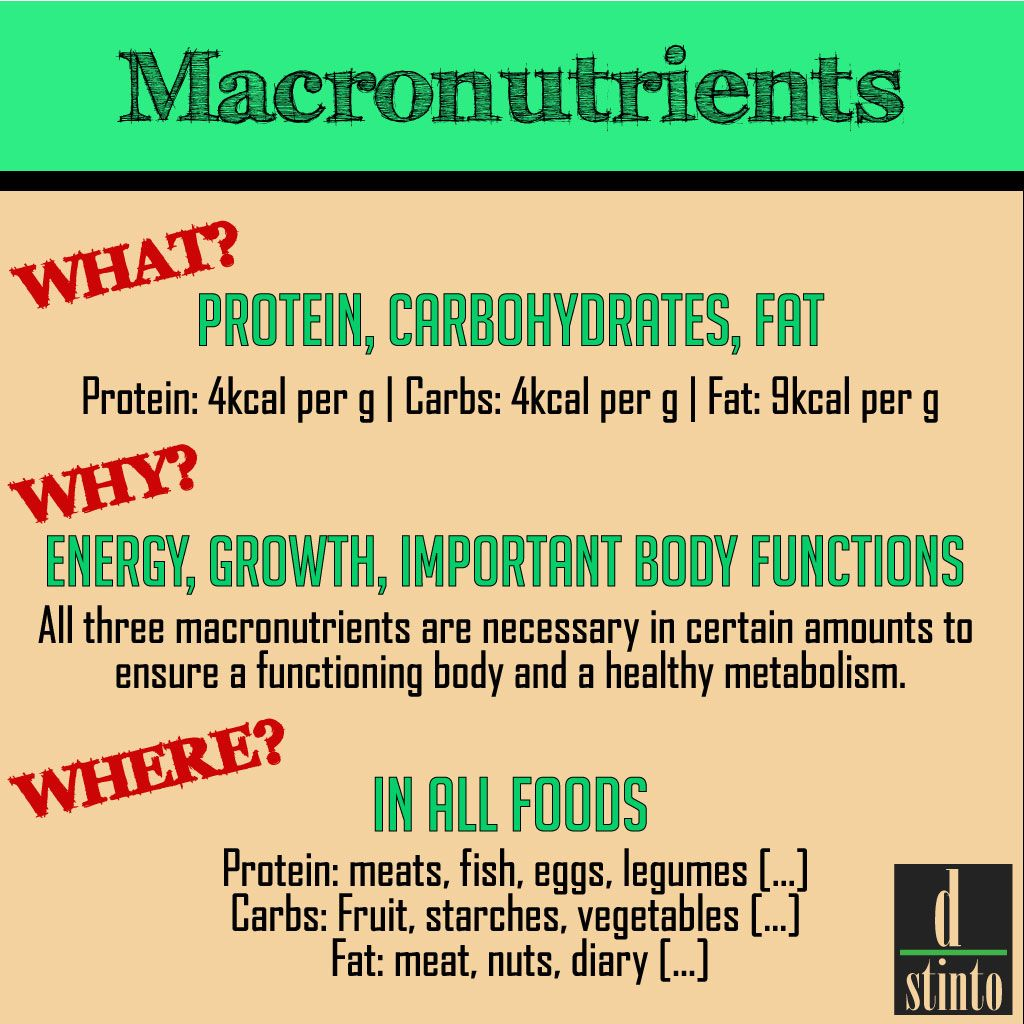Macros Demystified By Sean Flanagan Fitness Info Nutrition