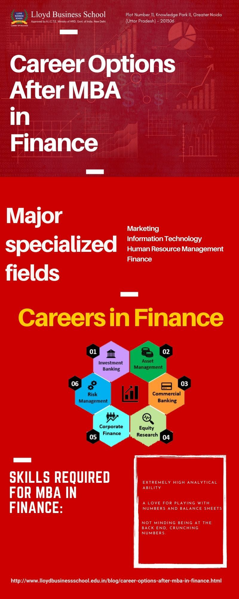 Career options after mba in finance finance career