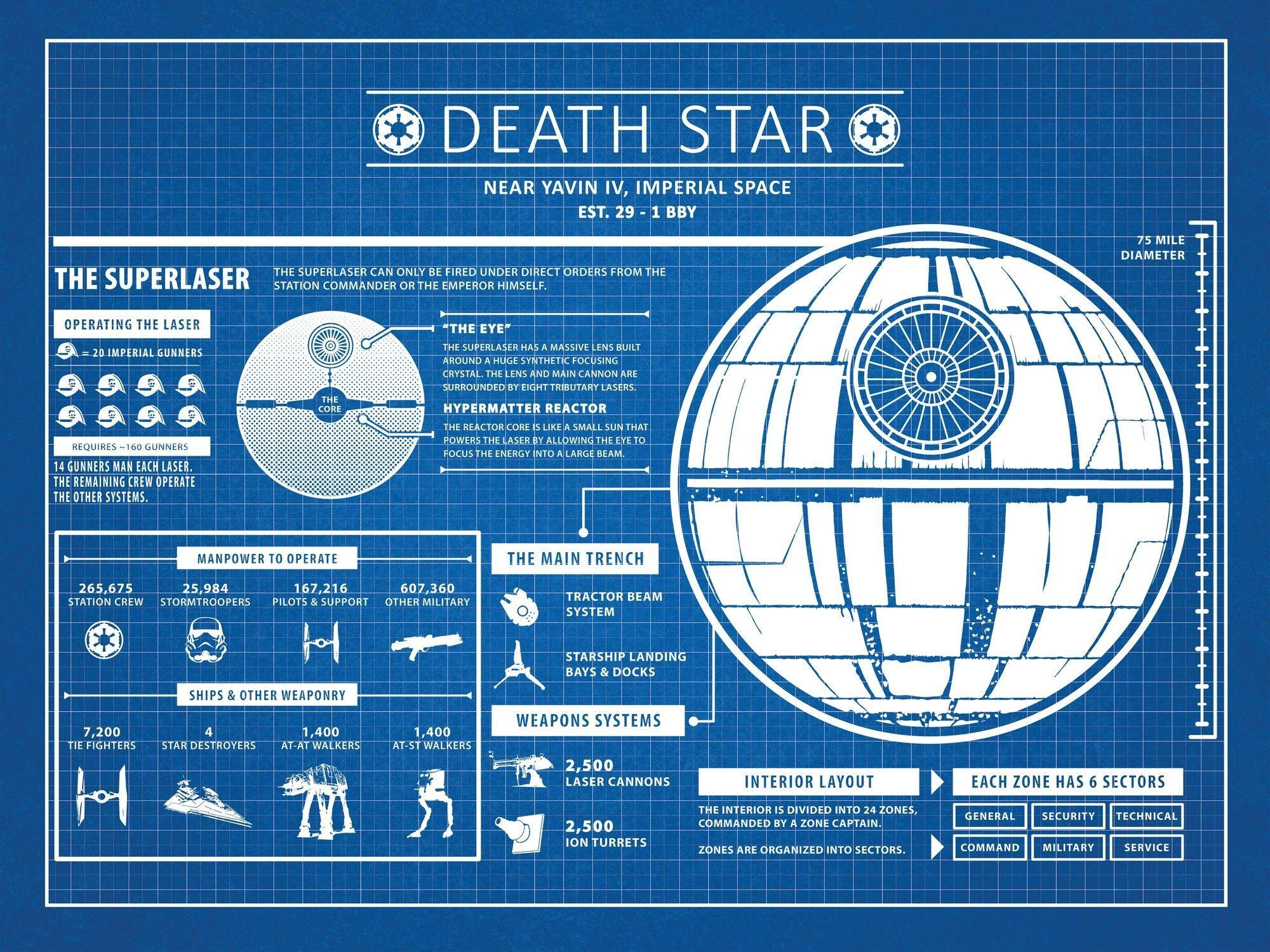 star wars death star blueprint graphic art poster in blue grid white ink products pinterest. Black Bedroom Furniture Sets. Home Design Ideas