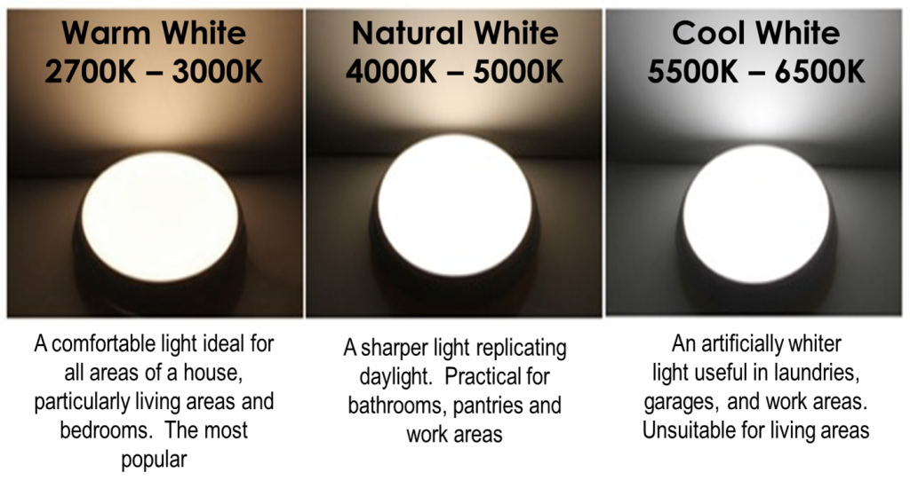 Discussion On Led Particularly Interested In 2700k Vs 4000k Warm White Led Lights Warm Home Decor