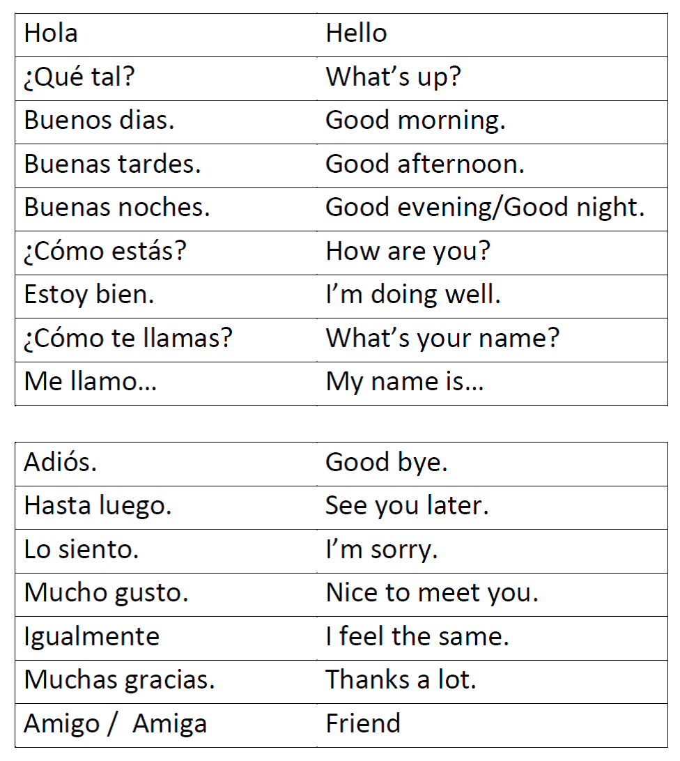 flirting quotes in spanish crossword answers keyboard