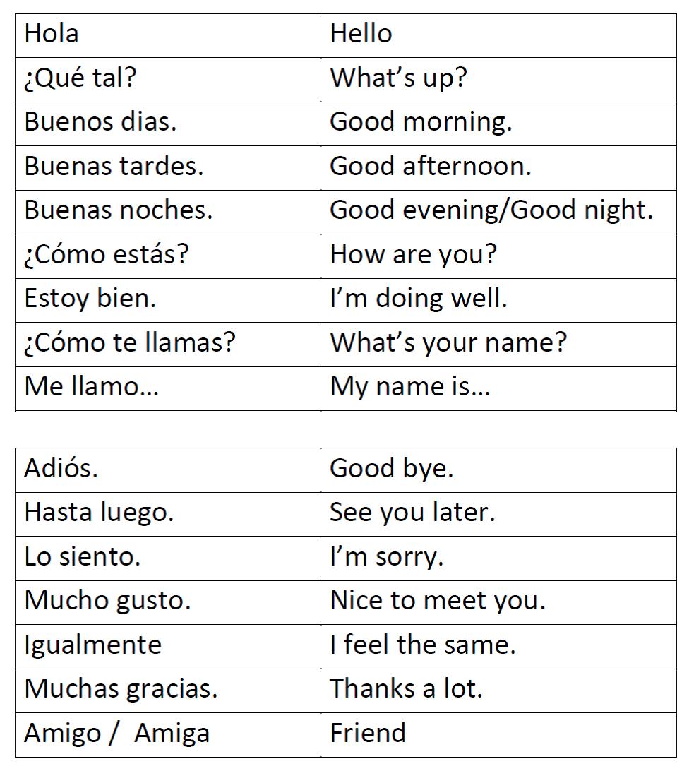 Greetings Children Pinterest Spanish Learn Spanish And