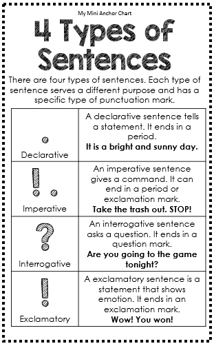 grammar posters educational resources pinterest grammar types