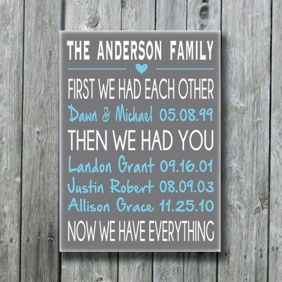 Wedding Anniversary Dates And Gifts: First We Had Each Other Personalized Wedding Gift