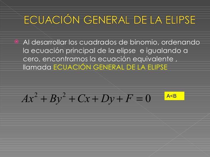 Ecuaciones De La Elipse 14 728 Jpg 728 546 Math Lockscreen