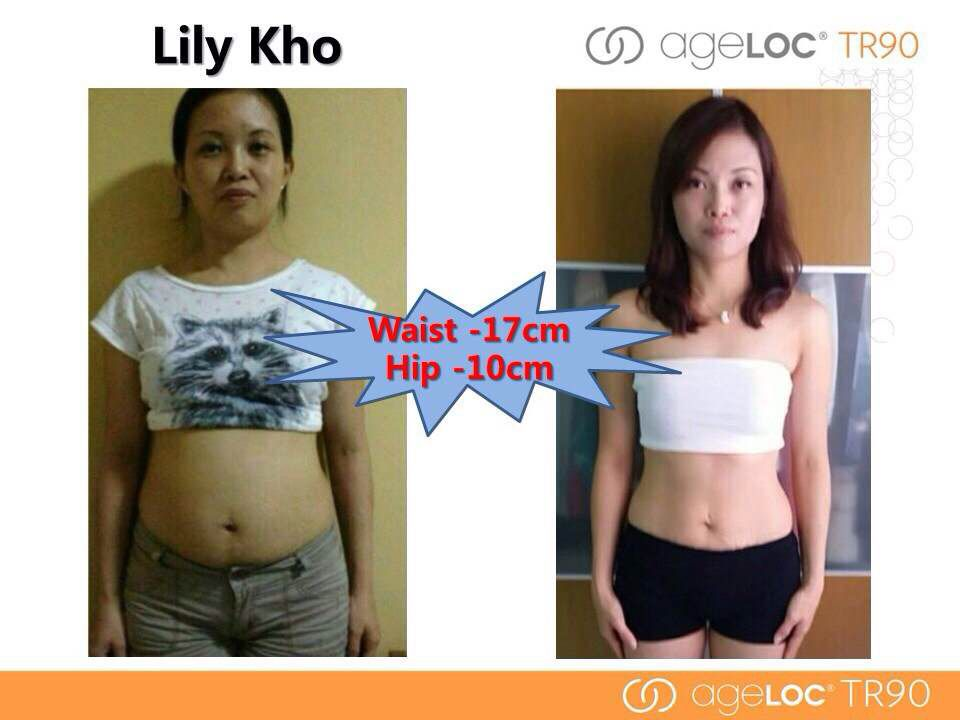 Metabolic profile system weight loss