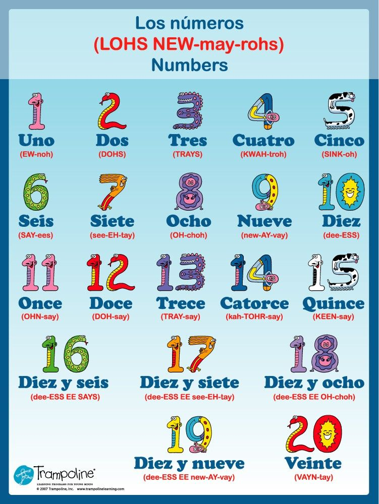 Spanish Numbers 1-20. Wolf Cub Elective 22: Say It Right | Ideas ...