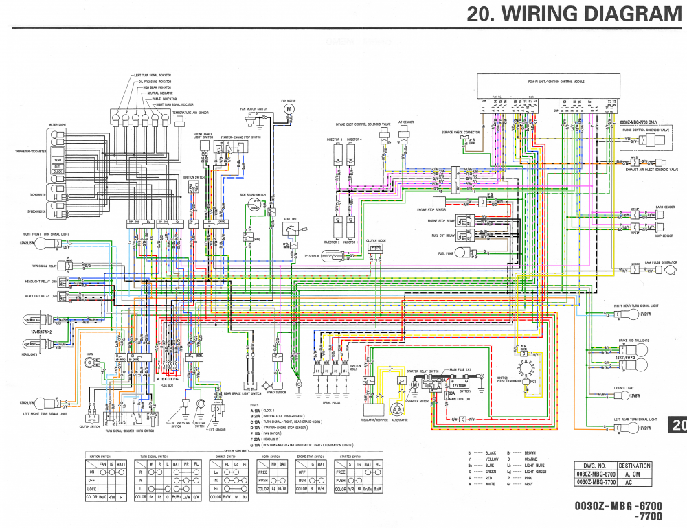 5th Gen Wiring Diagram With The Bank Angle Sensor Fifth Generation Vfr S Vfrdiscussion Motorcycle Wiring Electrical Wiring Diagram Honda Vfr