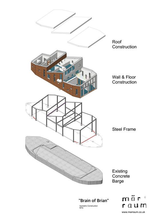 the brain of brian floating office barge marraum architecture rh pinterest com