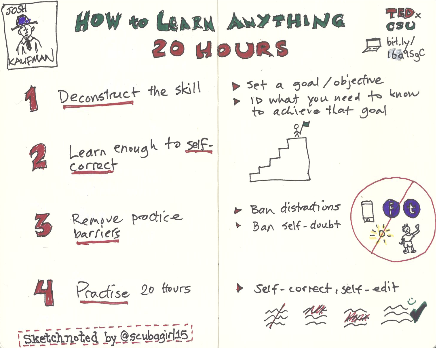 Learn Anything 20 Hours