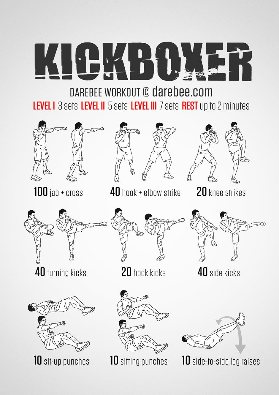 Kickboxer Workout Mma Workout Kickboxing Workout Boxing Classes