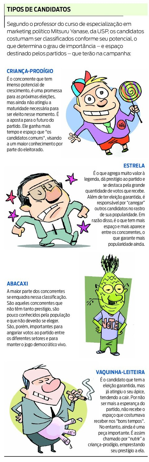 43% dos curitibanos não sabem em quem votar para vereador | Vida Pública | Gazeta do Povo