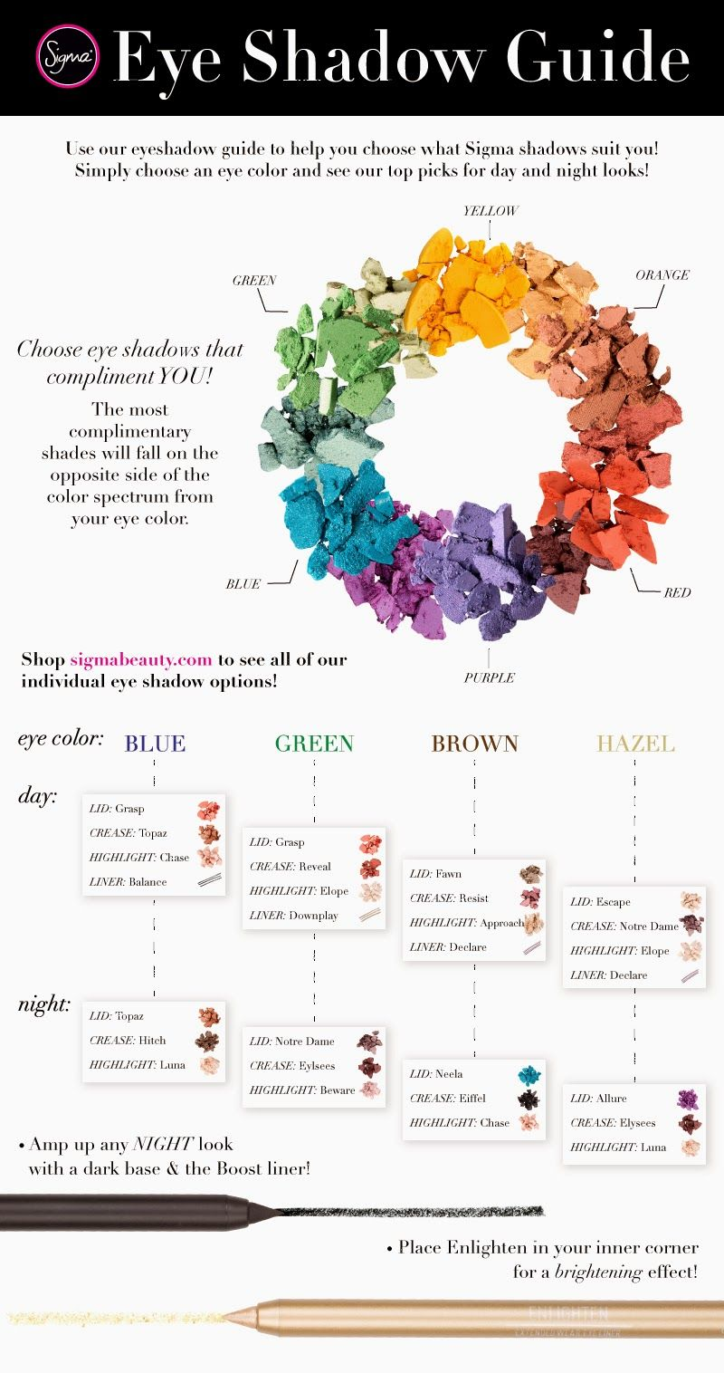 Eye Shadow Guide How To Choose Eye Shadow For Different